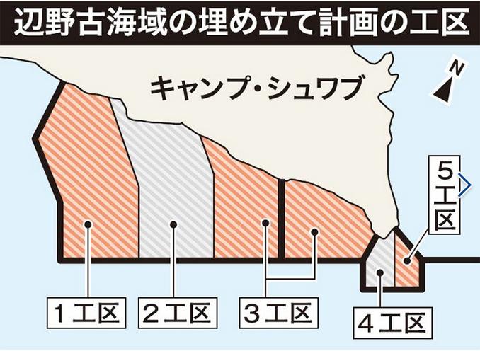 辺野古海域の埋め立て工区(沖縄タイムズより転載)