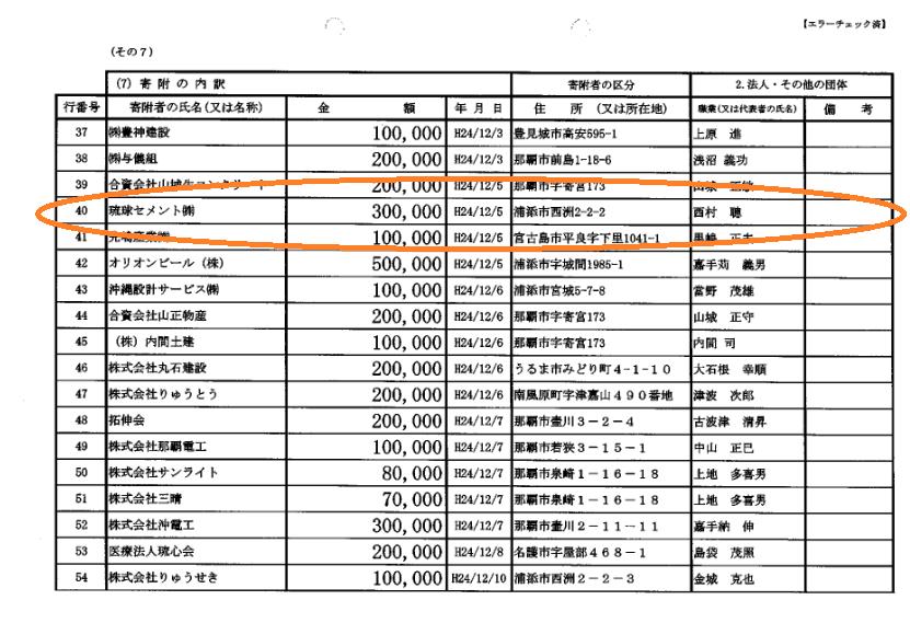 國場幸之助衆議院議員が2012年に琉球セメントからもらった政治献金の証拠となる政治資金収支報告書