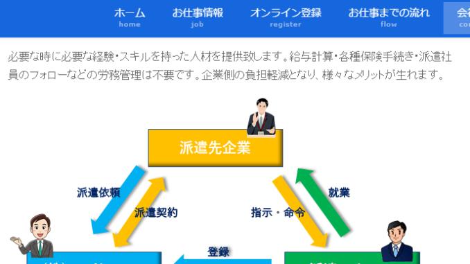 株式会社アドバンス(磐田市)のHP