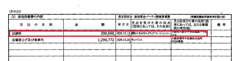 馬場伸幸後援会の2017年の政治資金収支報告書