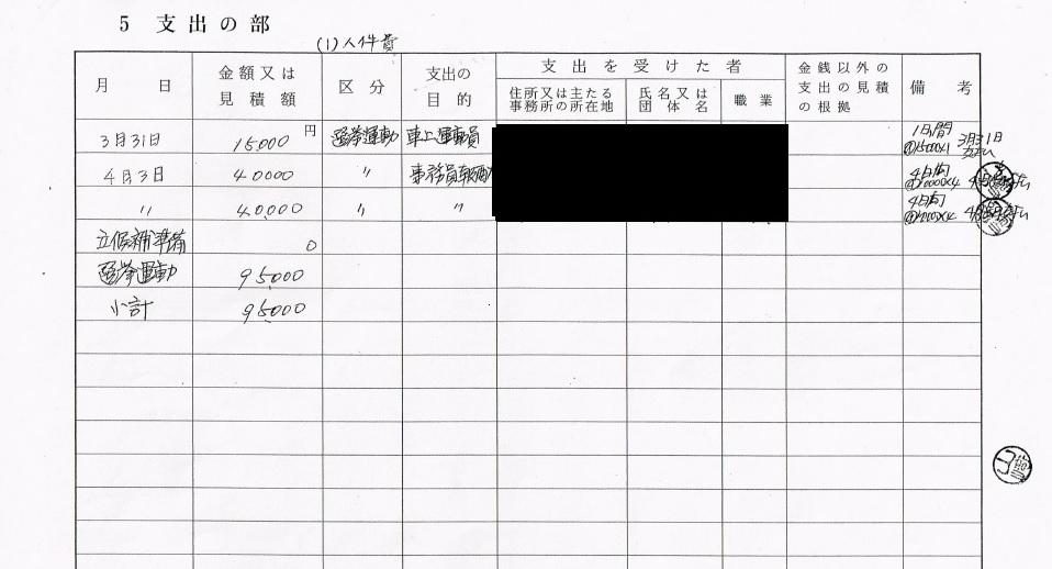 松井一郎氏の選挙運動収支報告書(ウグイス嬢を含む人件費についての記載ページ)